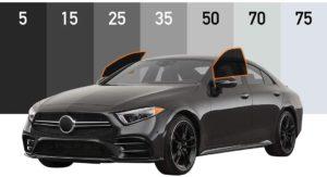 Premium Precut Ceramic Window Tint for All Vehicles